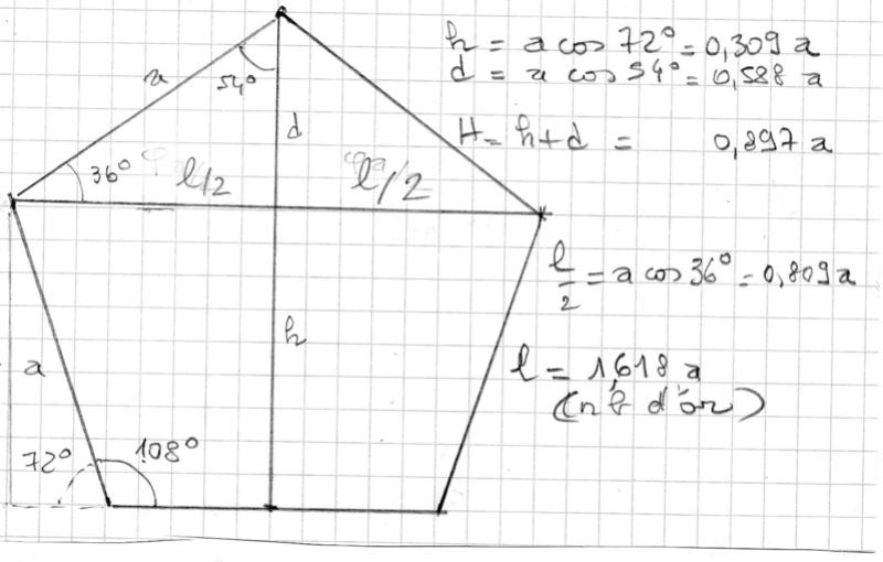Construire des polyèdres en bois donc d'une certaine épaisseur Scan_012