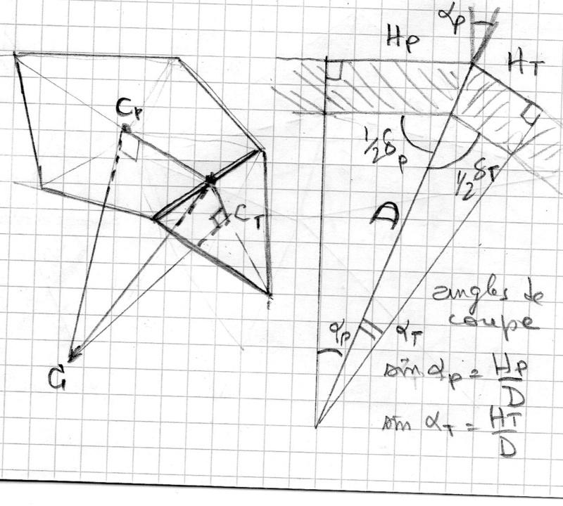 Construire des polyèdres en bois donc d'une certaine épaisseur Scan_016