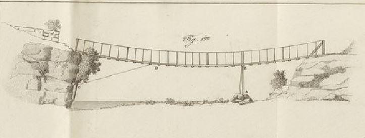 A la recherche de l'arche perdue : les ponts suspendus Seguin10