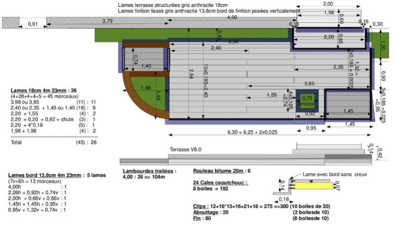 La nouvelle baie vitrée nous impose de créer une terrasse (en bois composite) Terras11