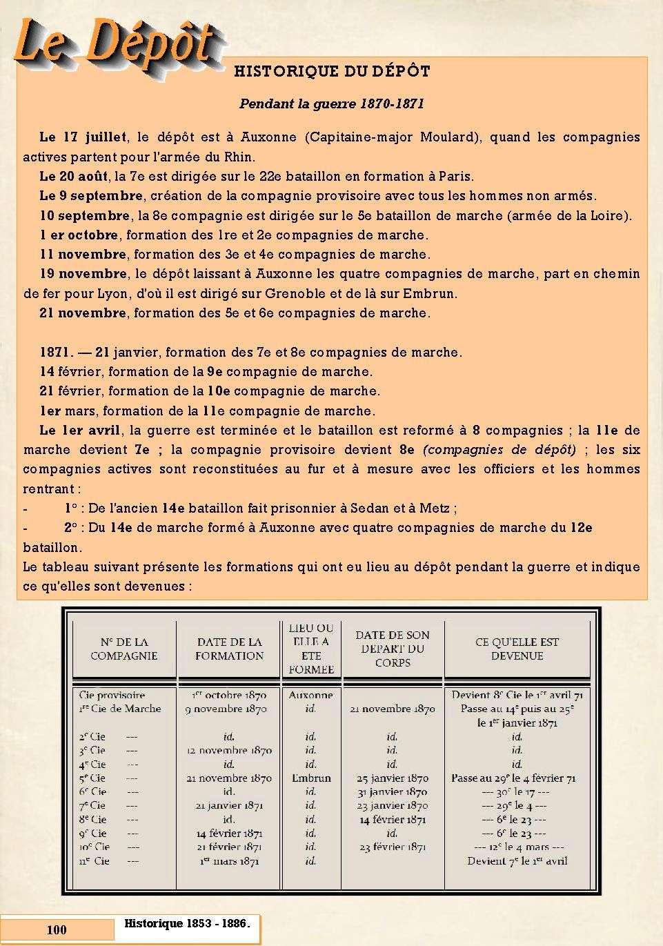 L'Historique du 14e Bataillon de Chasseurs. 1854 - 1962 Page_124