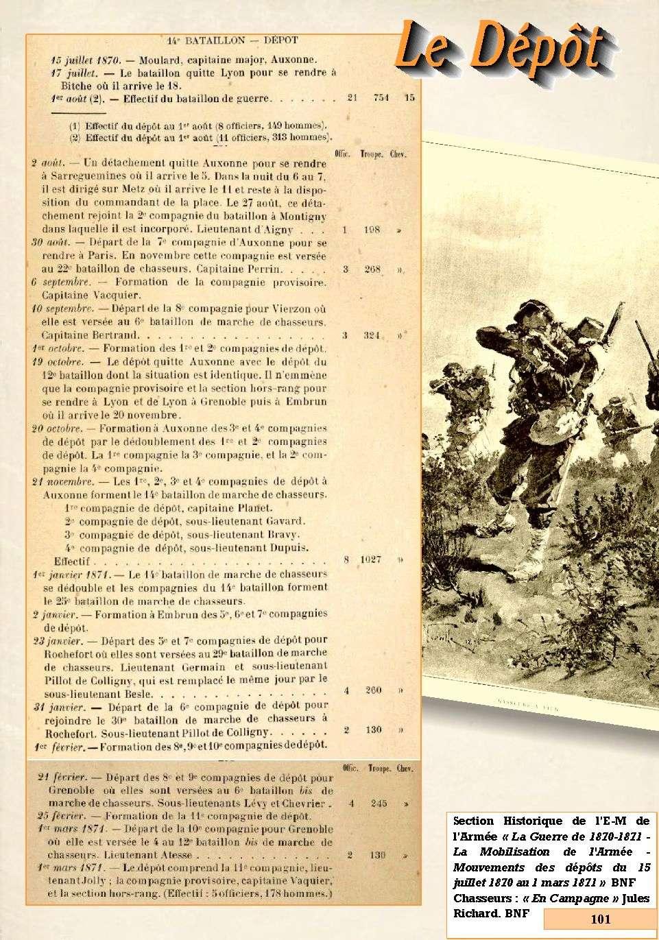 L'Historique du 14e Bataillon de Chasseurs. 1854 - 1962 Page_125