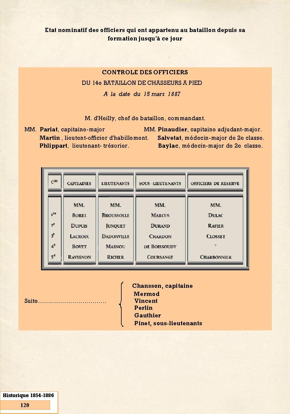L'Historique du 14e Bataillon de Chasseurs. 1854 - 1962 Page_141