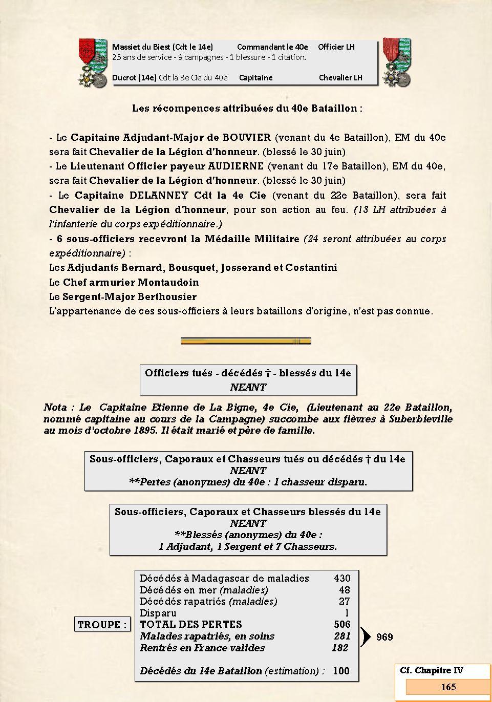 L'Historique du 14e Bataillon de Chasseurs. 1854 - 1962 Page_187