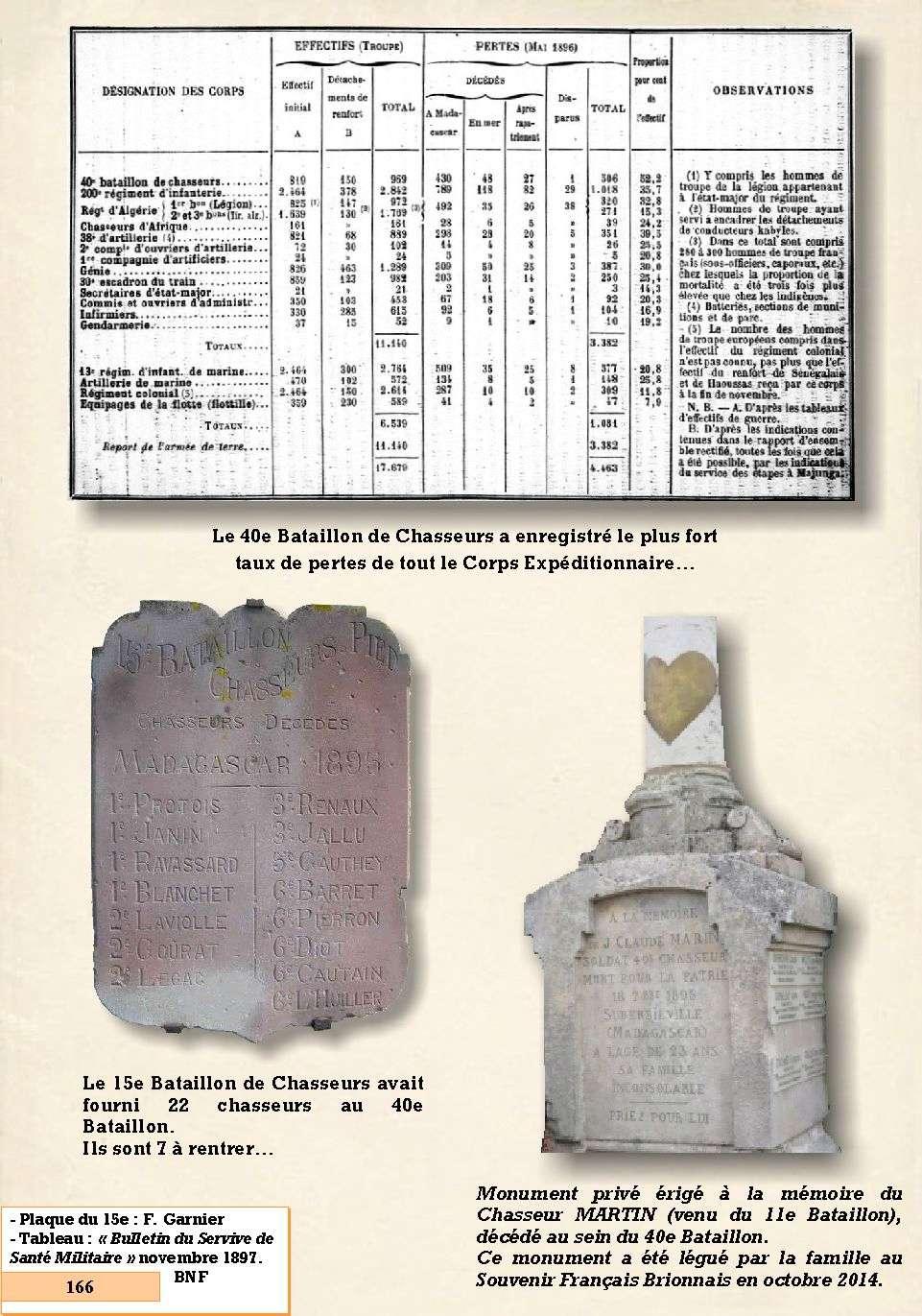 L'Historique du 14e Bataillon de Chasseurs. 1854 - 1962 Page_190