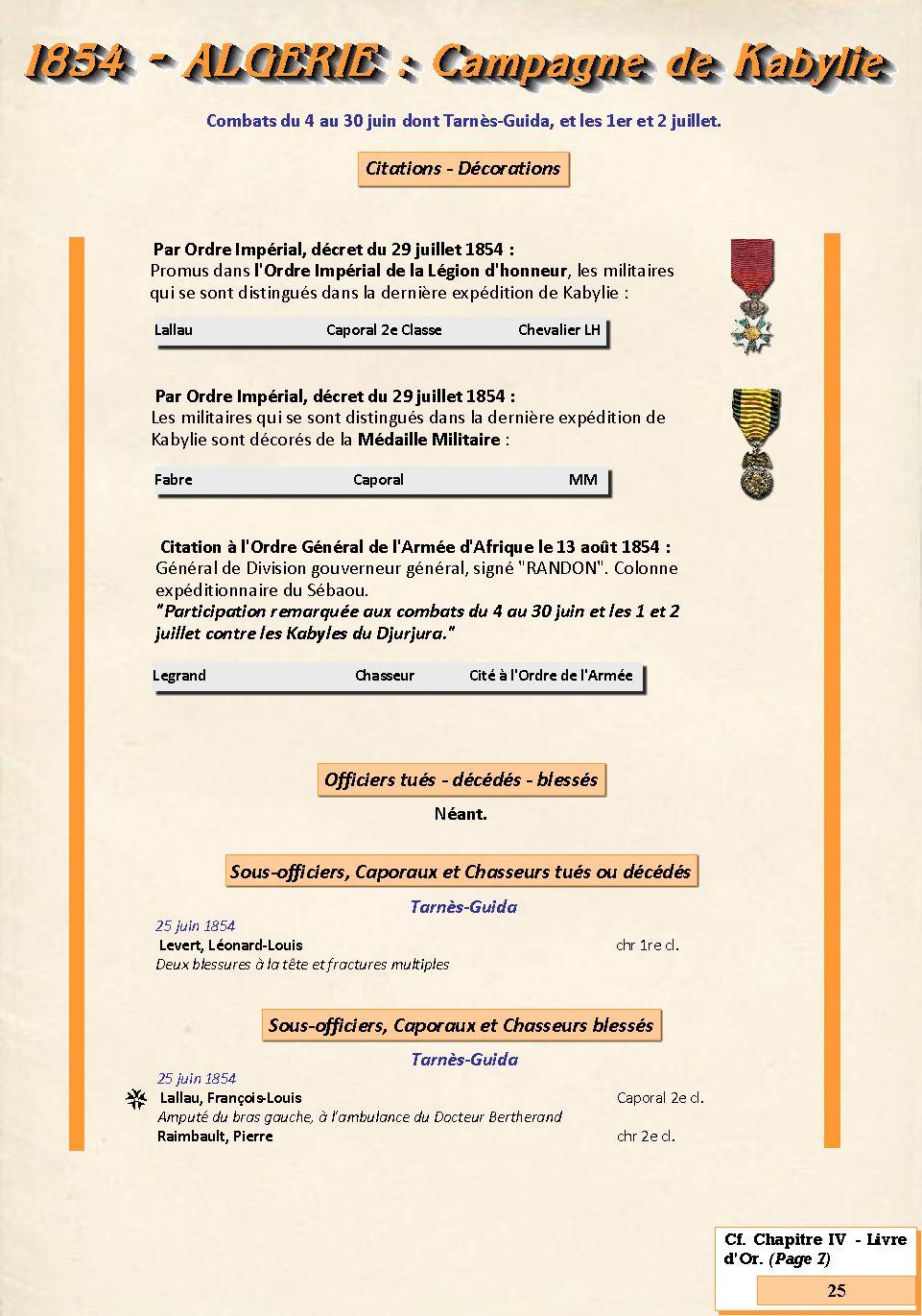 L'Historique du 14e Bataillon de Chasseurs. 1854 - 1962 Page_211