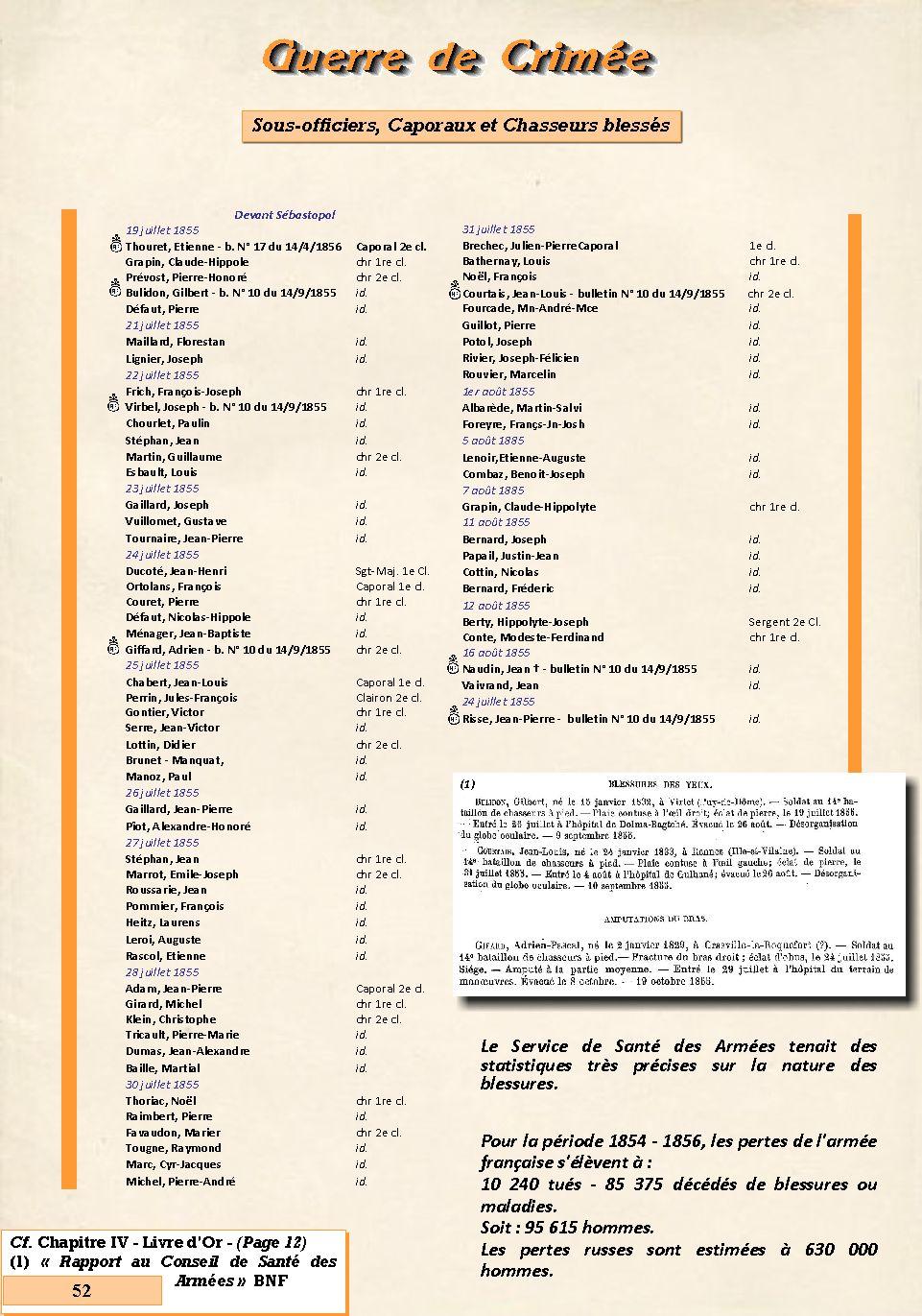L'Historique du 14e Bataillon de Chasseurs. 1854 - 1962 Page_514