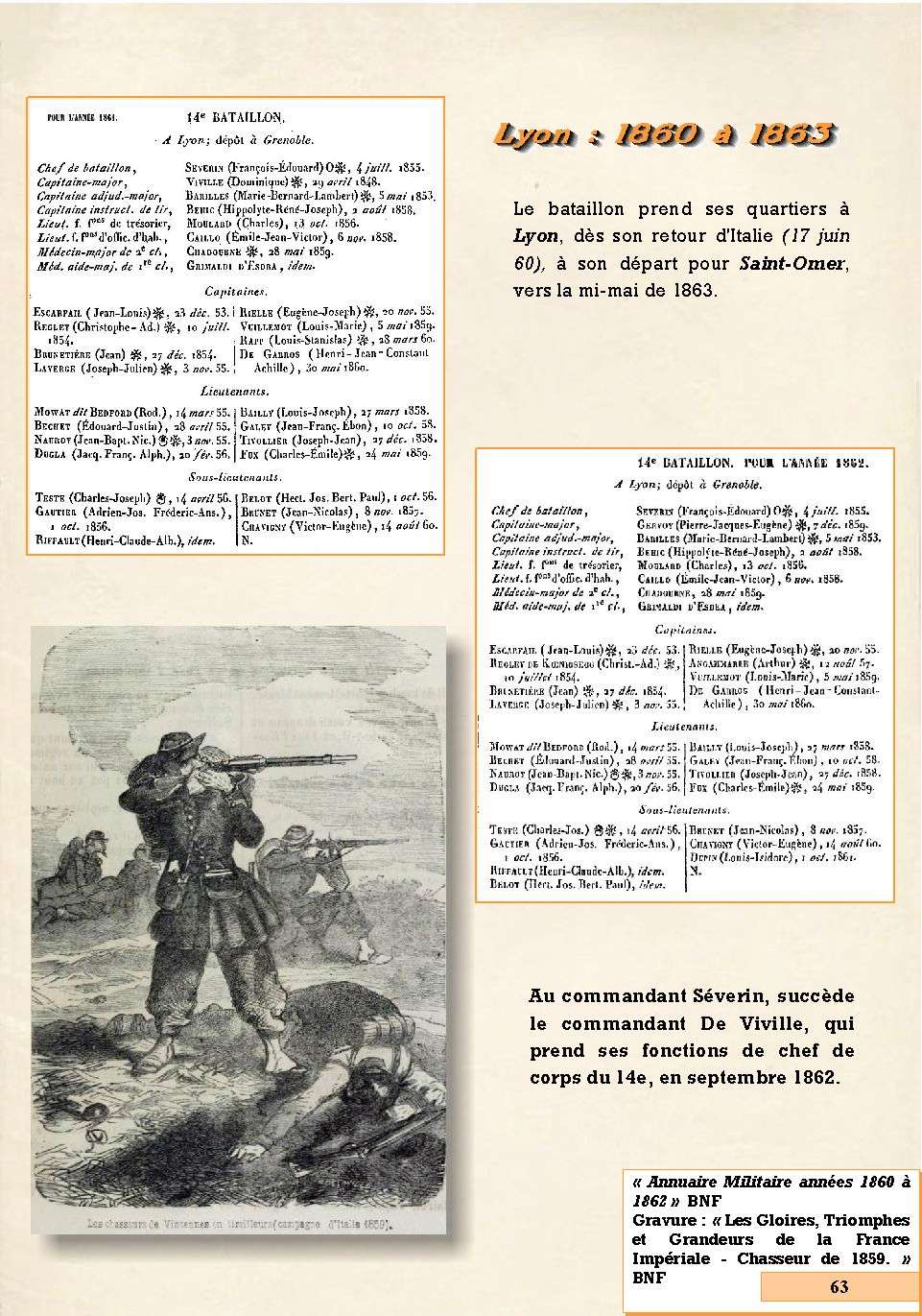 L'Historique du 14e Bataillon de Chasseurs. 1854 - 1962 Page_617