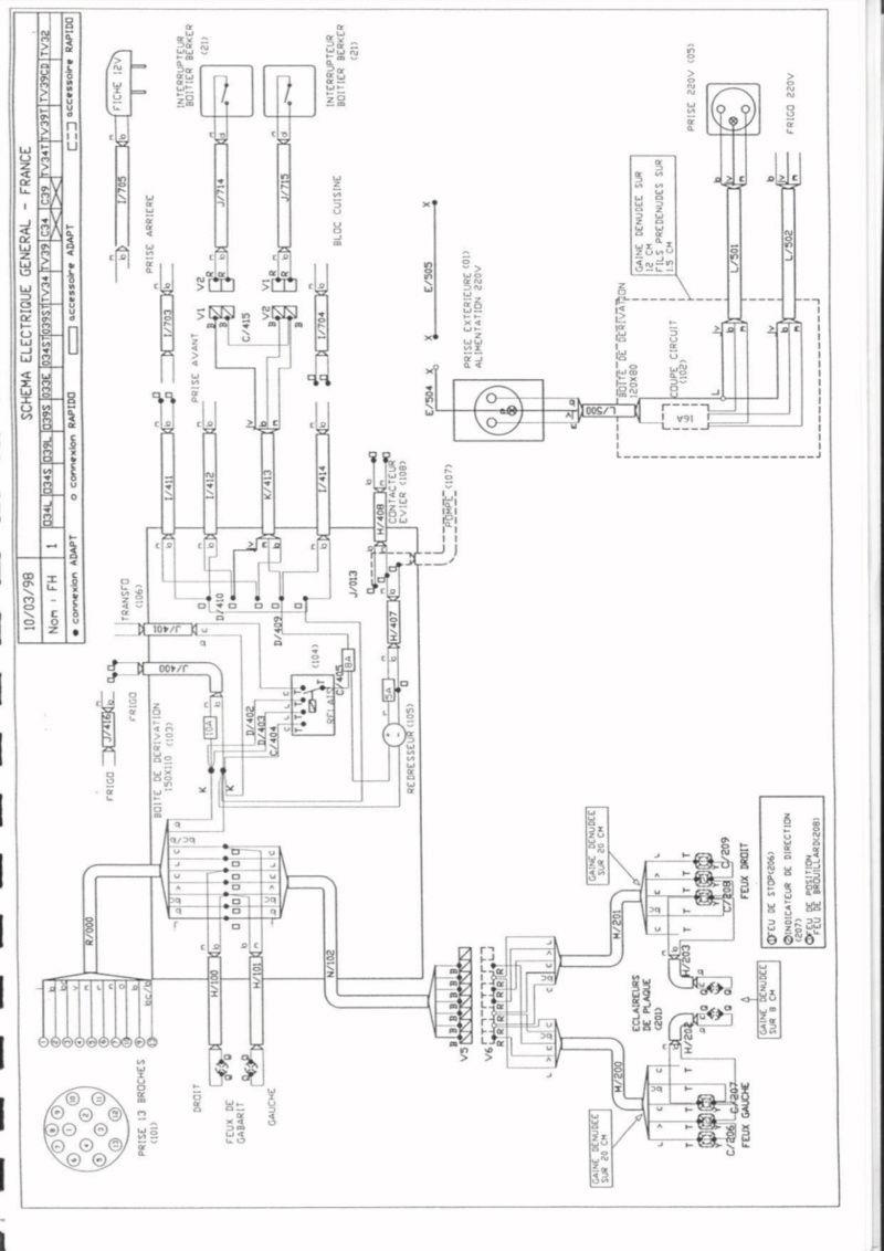 Esterel 2000 F1b36010