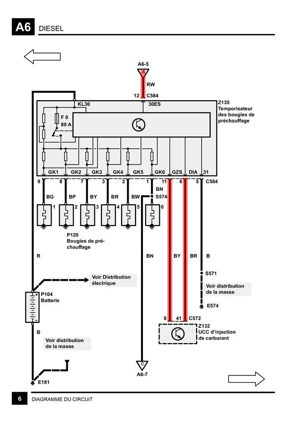 P38 2.5 s'arrête en roulant à 110 sur auroroute résolu le 7mars Alim210