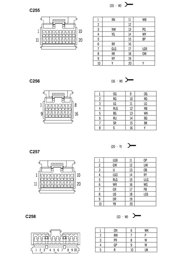 [BeCM] [Tuto info]Procédure de Test de Mise en veille du BeCM C255_510