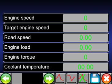 Pb démarrage à froid V8 THOR Genera10