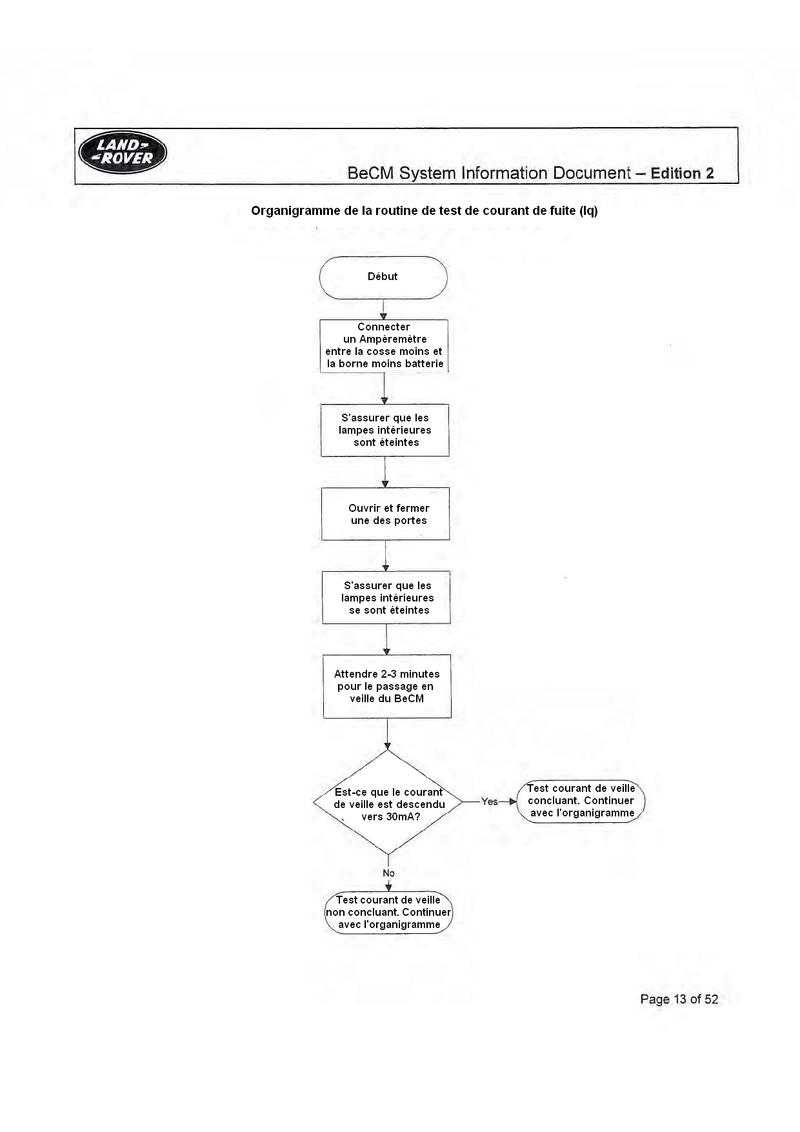 [BeCM] [Tuto info]Procédure de Test de Mise en veille du BeCM Page1310