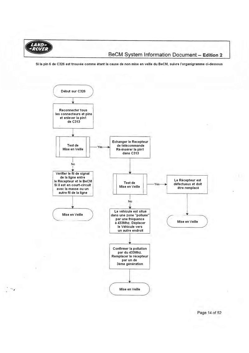 [BeCM] [Tuto info]Procédure de Test de Mise en veille du BeCM Page1410