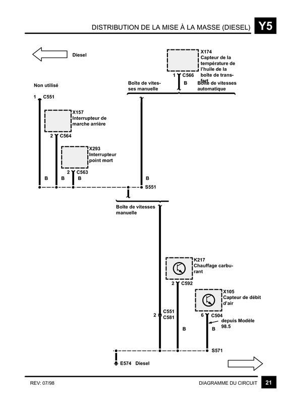 Connecteur changement de game Schem110