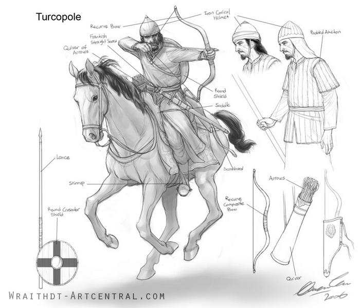 Графика Turcop10