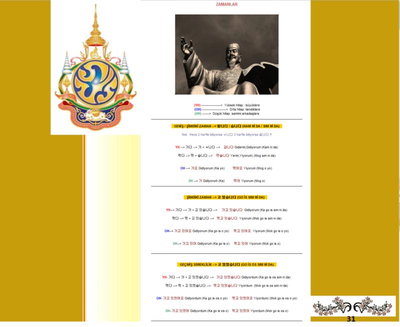Güney Kore - Sayfa 2 31-710