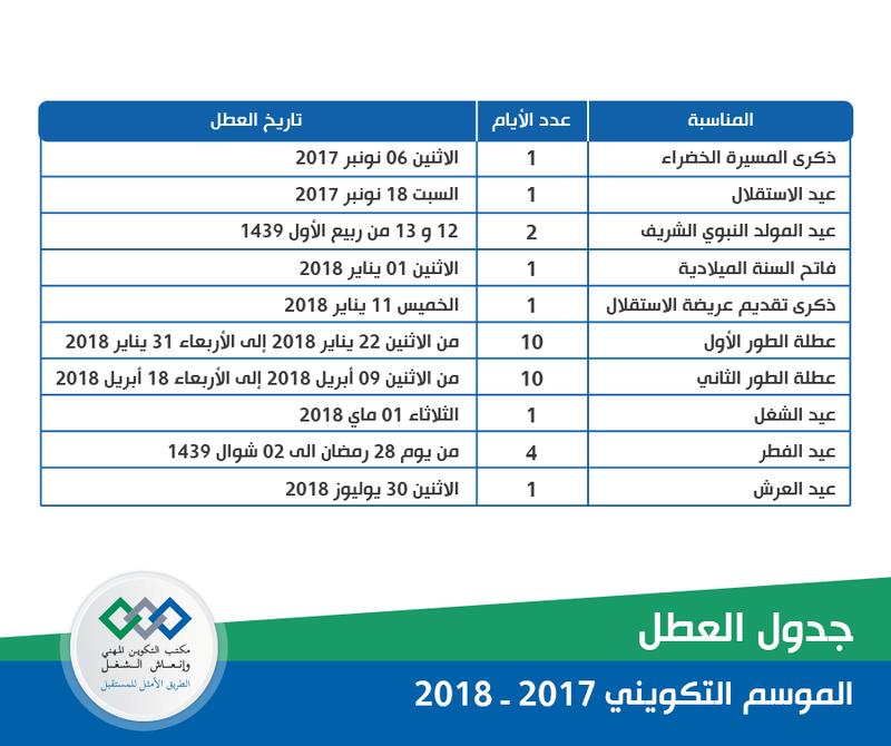 جدول العطل لمعاهد التكوين المهني برسم السنة التكوينية 2017 - 2018 23130910