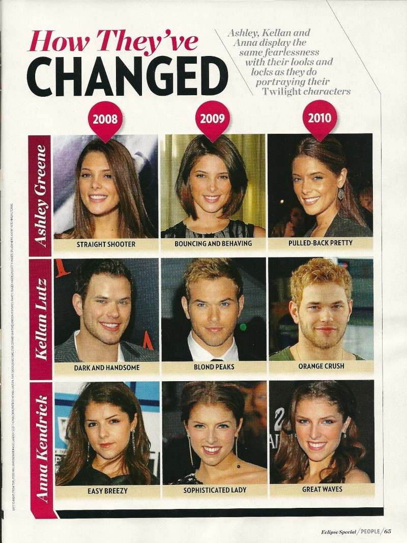 People Magazine 'The Stars of Eclipse' Scan410