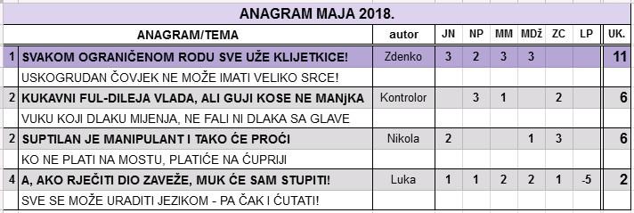 IGRA ANAGRAMA 2018/1 - Page 37 2018_m11