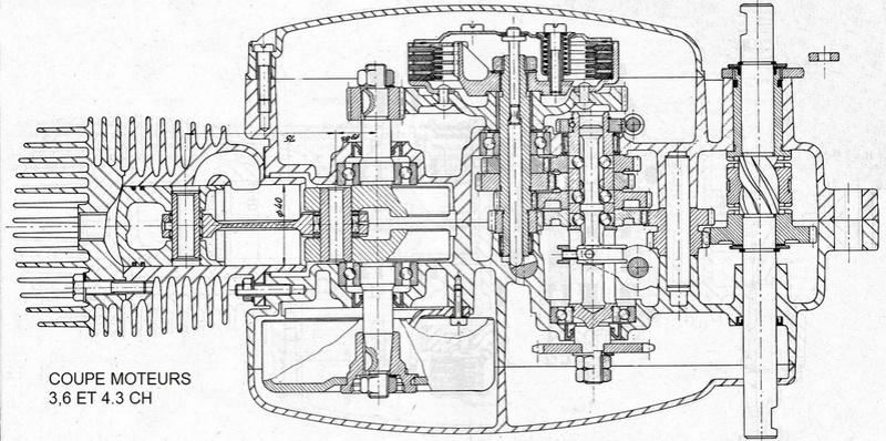 carbu dell'orto AU19 - Page 2 Flandr16