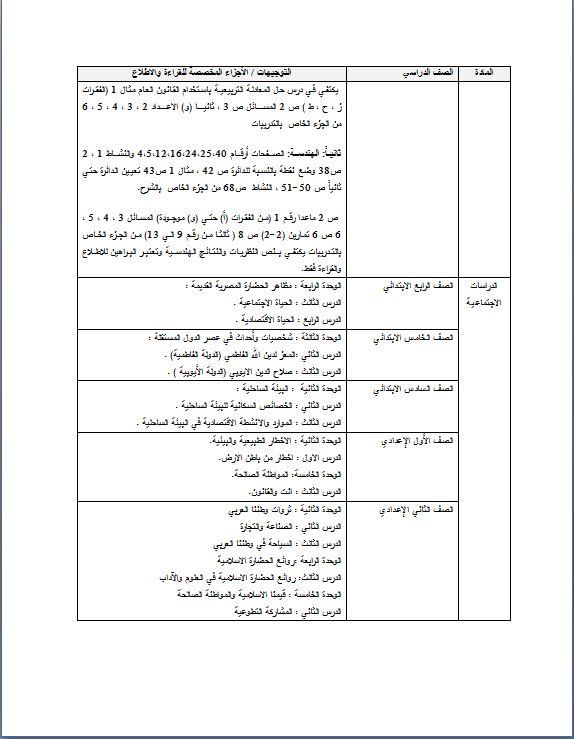 اخيرا وزارة التعليم تعلن الاجزاء المحذوفة والملغية من جميع مناهج المرحلة الابتدائية والاعدادية للترم الثانى 2018 70782-10