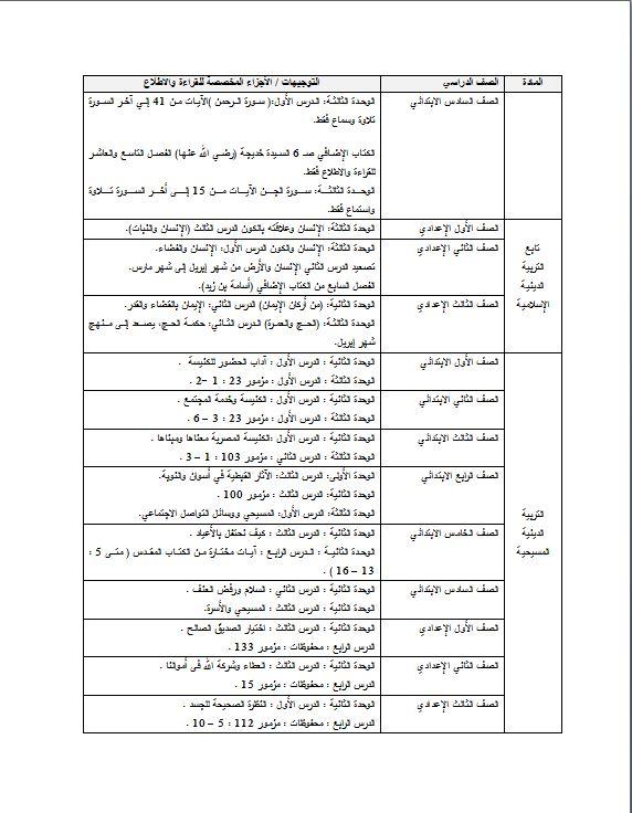 اخيرا وزارة التعليم تعلن الاجزاء المحذوفة والملغية من جميع مناهج المرحلة الابتدائية والاعدادية للترم الثانى 2018 84917-10
