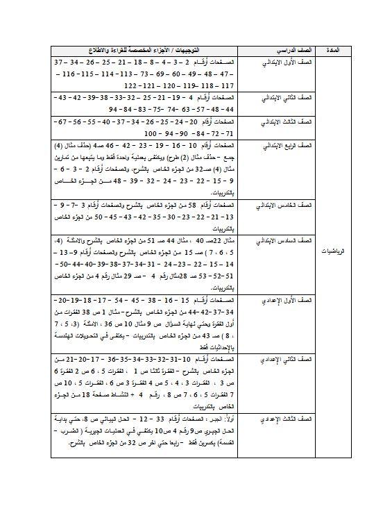 اخيرا وزارة التعليم تعلن الاجزاء المحذوفة والملغية من جميع مناهج المرحلة الابتدائية والاعدادية للترم الثانى 2018 85265-10