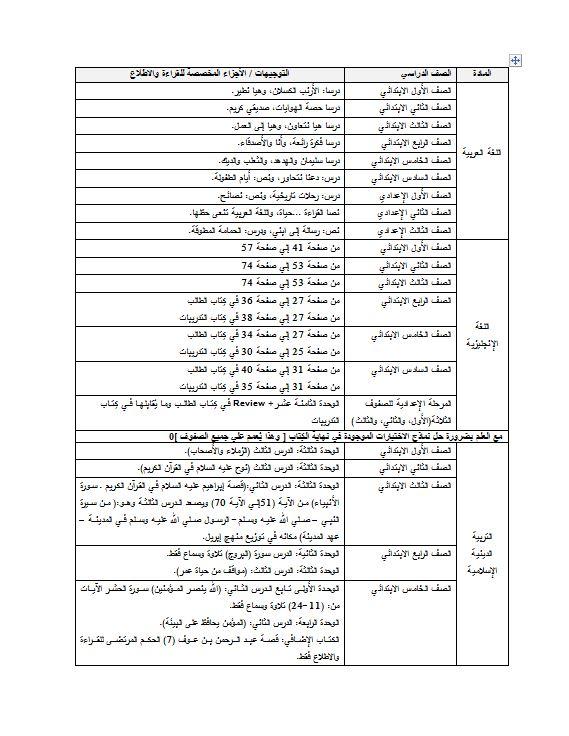 اخيرا وزارة التعليم تعلن الاجزاء المحذوفة والملغية من جميع مناهج المرحلة الابتدائية والاعدادية للترم الثانى 2018 93092-10
