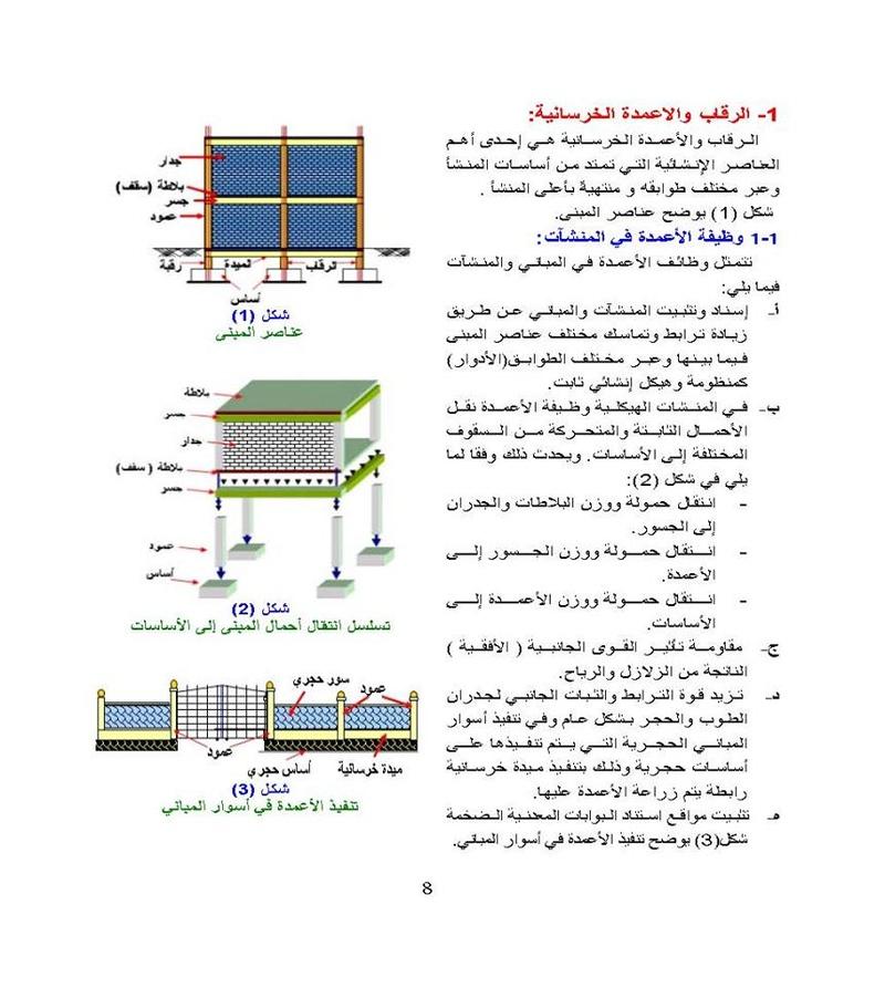 21687810 - موقع الباشمهندس | ENGBASHA