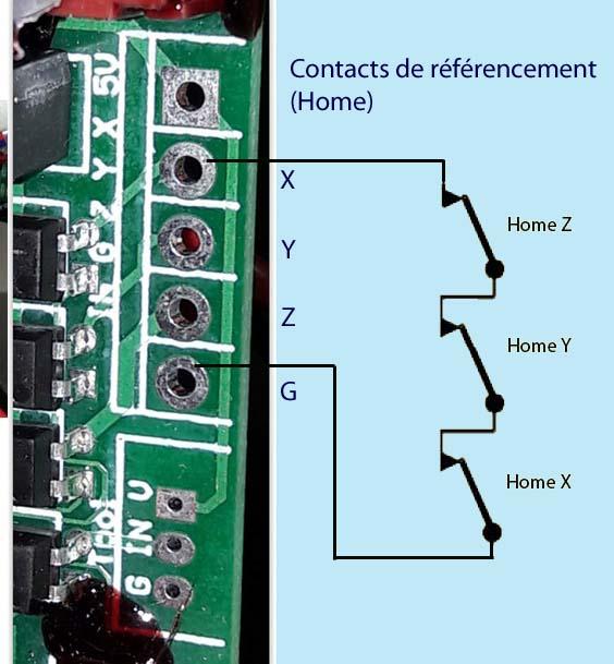 Branchement des inters FC et interrupteure de référencement Carte610