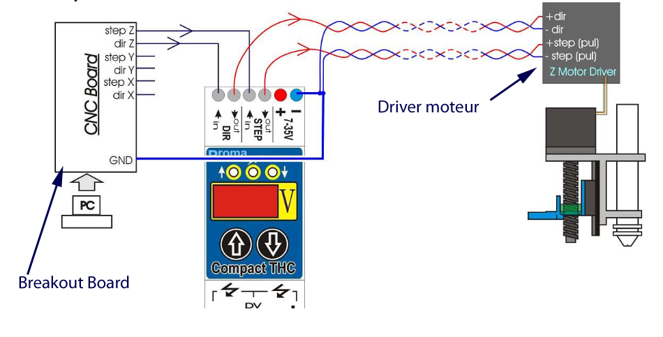 TUTO câblage du THC SH-HC31 sur une CNC plasma Tch_pr10