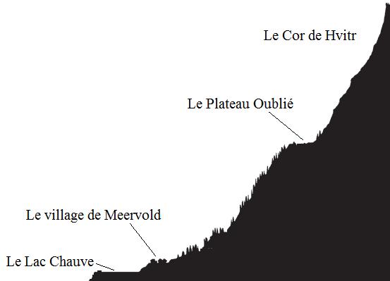 Le Cor de Hvitr, Meervold et le Lac Chauve Le_cor10