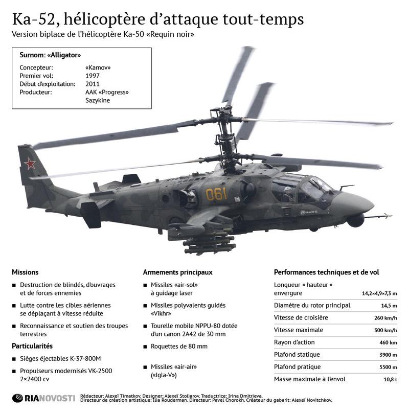 le KAMOV KA-52 19986710