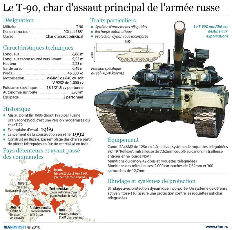 le t-90  (char russe) 20157510