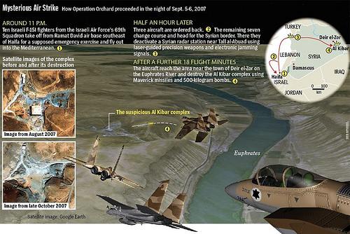 Opération Orchard ( est une opération militaire exécutée par l'armée de l'air israélienne le 6 septembre 2007 ) 21196210