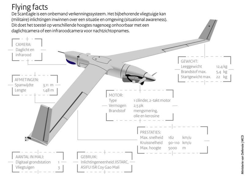 le Boeing ScanEagle  Newwin10