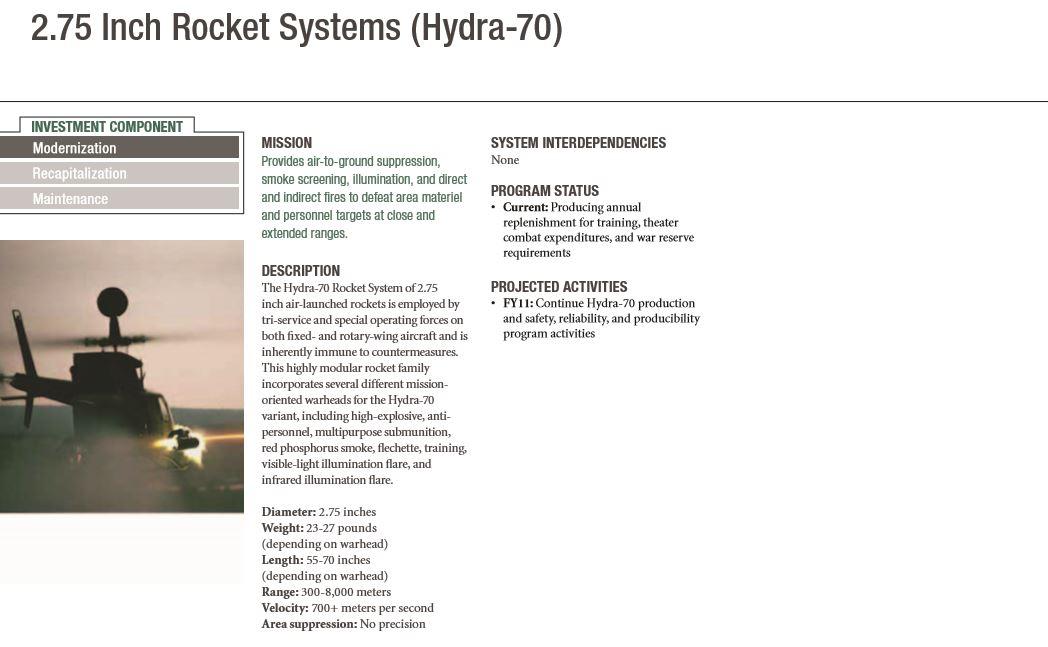 rocket systems hydra 70  Rocket10