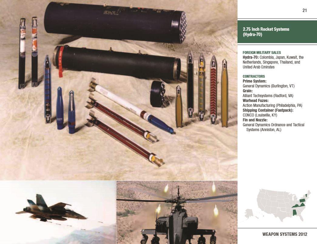 rocket systems hydra 70  Rocket11