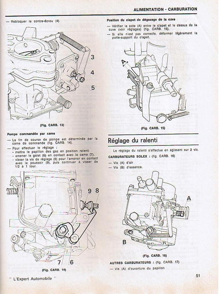Réglage carburateur SOLEX R1181 Carbu10