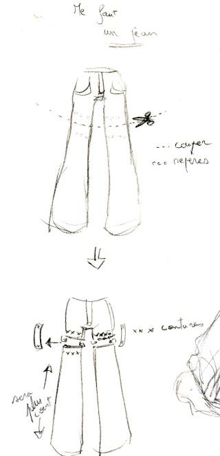 pantalon custom'  --[By Helenada] Custom18