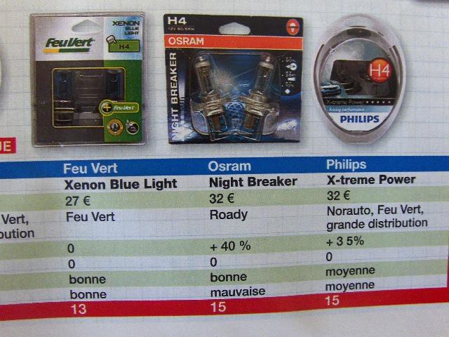 Quels types d'ampoules pour un rendu blanc sur nos vectra ??? - Page 3 Ampoul13