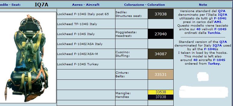 F-104G Cockpit, 1:12 Italeri - Page 2 Mb_511