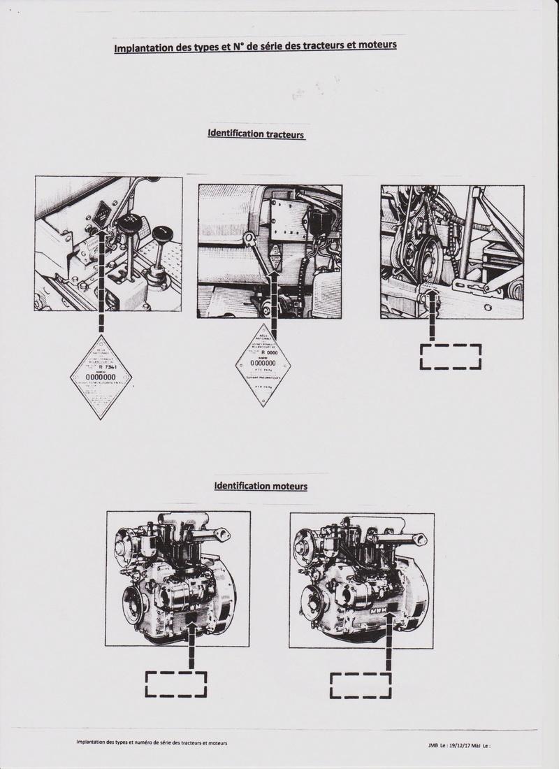 Implantation des types et N° de série des tracteurs et moteurs Implan11