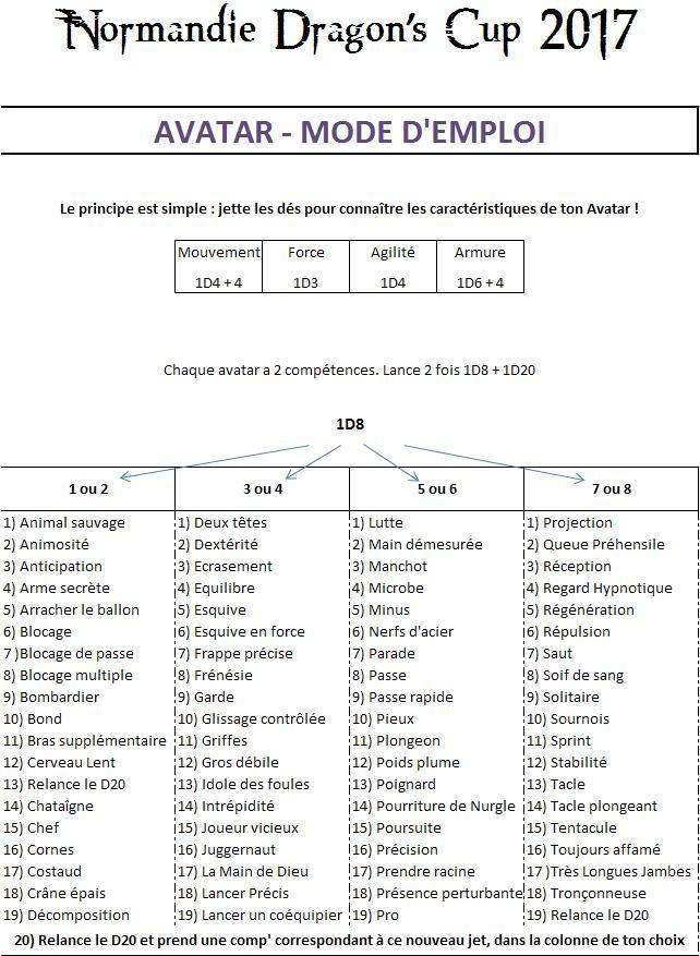 Les règles de l'avatar Avatar10