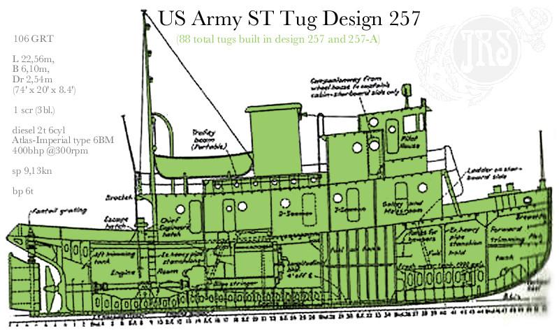 Harbour Tug Boat / Revell, 1:108* St_25710