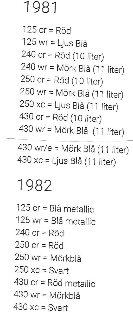 HVA 420 Scan10