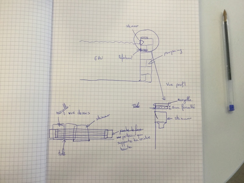 Projet Sara en 2016 - Margelle coins arrondis - Page 3 Ea19a210