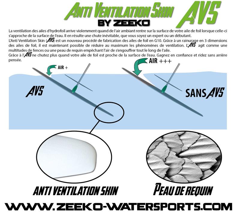AVS: Anti ventilation Skin By Zeeko Avsfr10