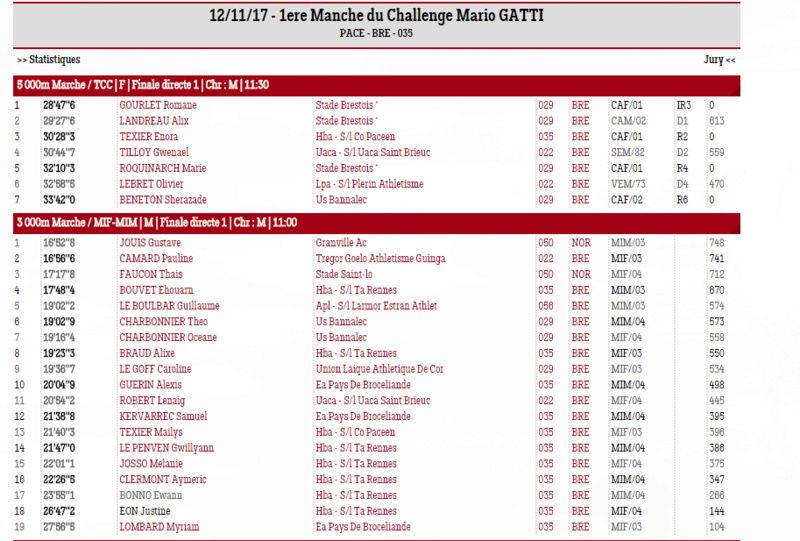 12 nov 2017 piste à Pacé (35) Chal Mario Gatti Pacy110